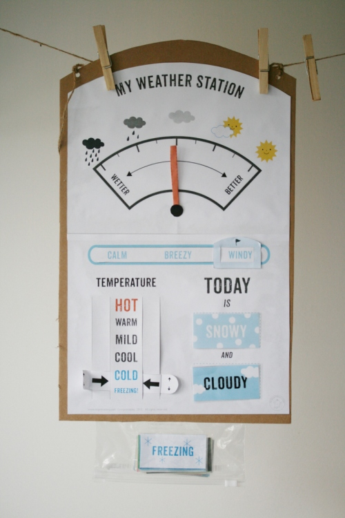 The Crafty Kitty   Weather Board